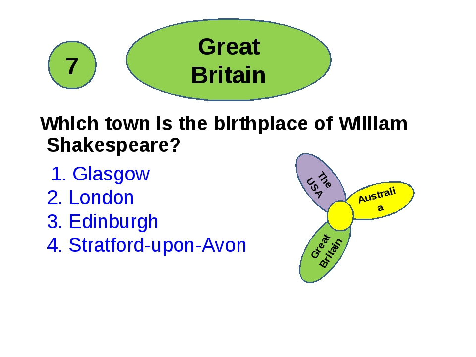 Which town is the birthplace of William Shakespeare? 1. Glasgow 2. London 3....