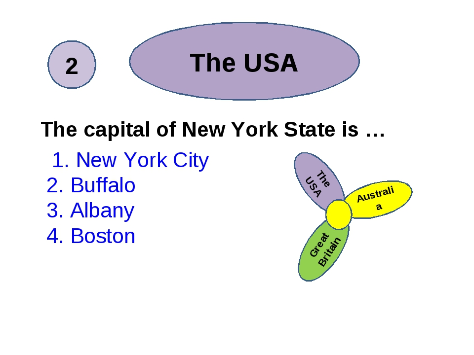 The capital of New York State is … 1. New York City 2. Buffalo 3. Albany 4....