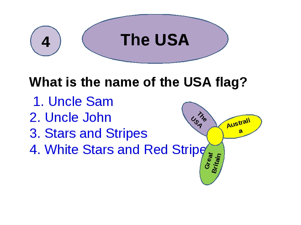 What is the name of the USA flag? 1. Uncle Sam 2. Uncle John 3. Stars and St...