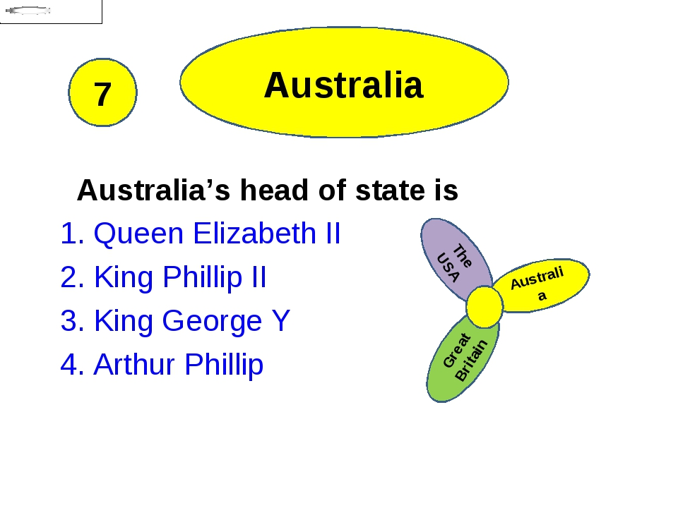 Australia Australia's head of state is 1. Queen Elizabeth II 2. King Phillip...