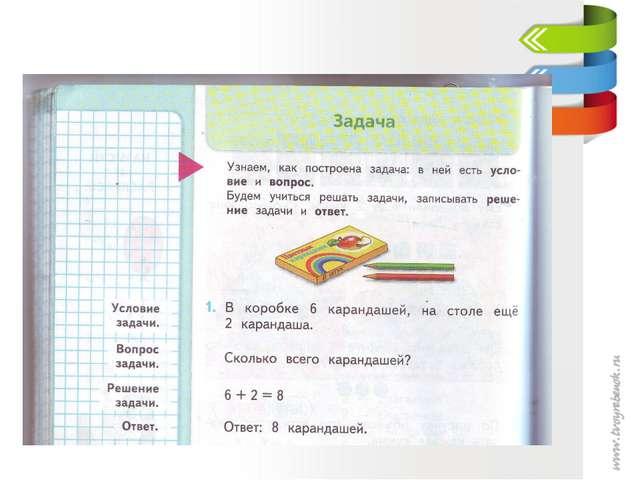 """План 1.Прочитать текст """"Что такое задача?"""". 2.Назвать составные части задач..."""