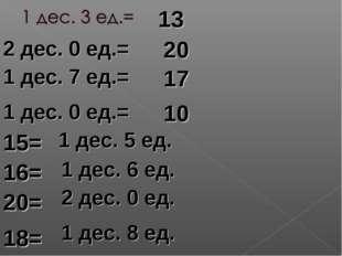 13 2 дес. 0 ед.= 20 1 дес. 7 ед.= 17 1 дес. 0 ед.= 10 15= 1 дес. 5 ед. 16= 1