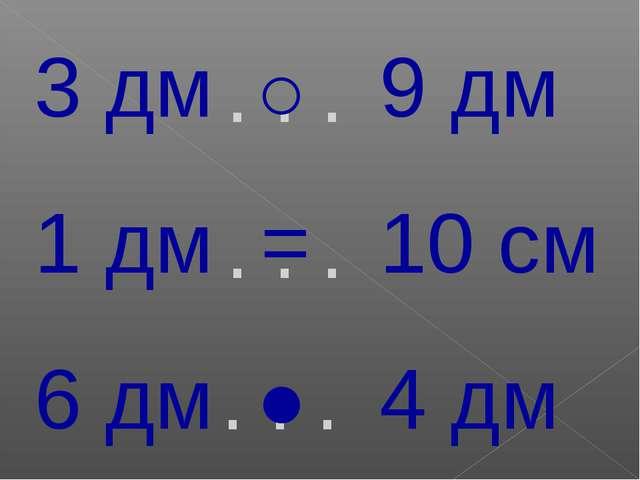 3 дм 9 дм 1 дм 10 см 6 дм 4 дм . . . . . . . . . ˂ = ˃