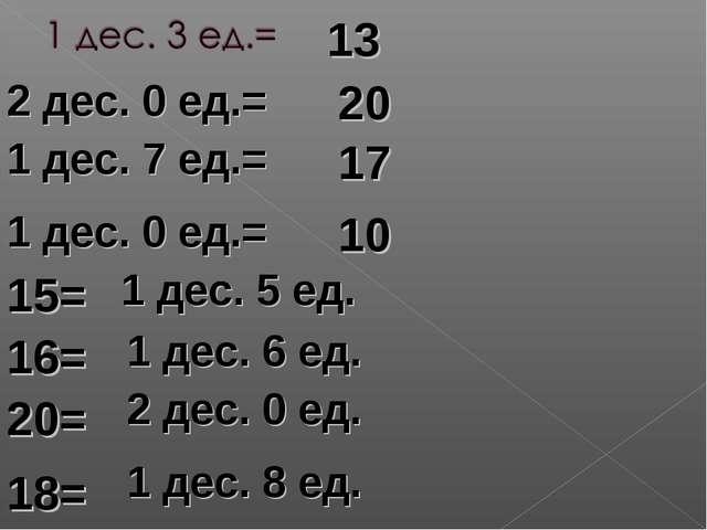 13 2 дес. 0 ед.= 20 1 дес. 7 ед.= 17 1 дес. 0 ед.= 10 15= 1 дес. 5 ед. 16= 1...