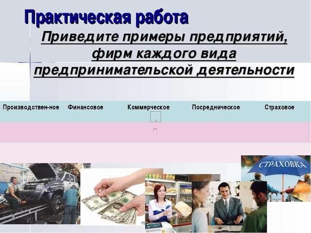 Практическая работа Приведите примеры предприятий, фирм каждого вида предприн...