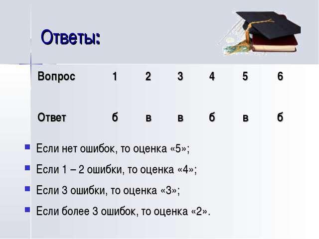 Ответы: Если нет ошибок, то оценка «5»; Если 1 – 2 ошибки, то оценка «4»; Есл...