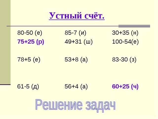 Устный счёт. 80-50 (е)85-7 (и)30+35 (н) 75+25 (р)49+31 (ш)100-54(е)...