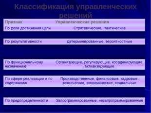 Классификация управленческих решений Признак Управленческие решения Пороли до