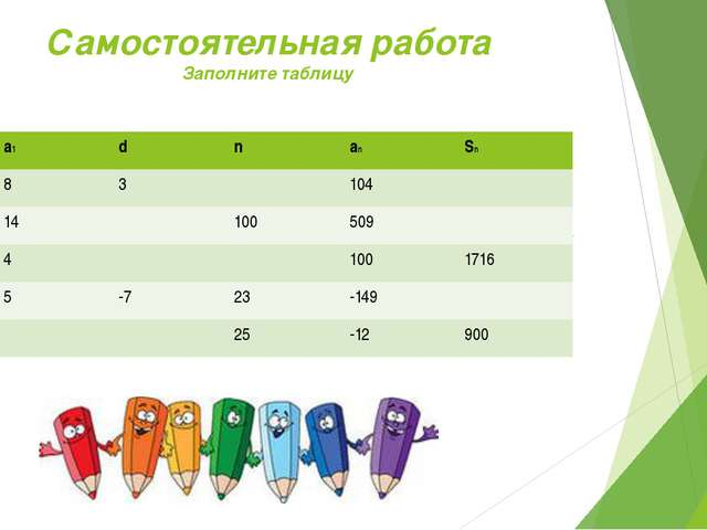 Самостоятельная работа Заполните таблицу a1 d n an Sn 8 3 104 14 100 509 4 10...