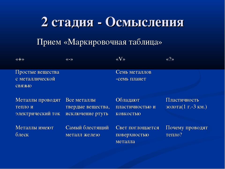 2 стадия - Осмысления Прием «Маркировочная таблица» «+»«-»«V»«?» Простые в...