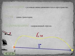 Способы задания движения точки естественный При этом способе задают: траектор