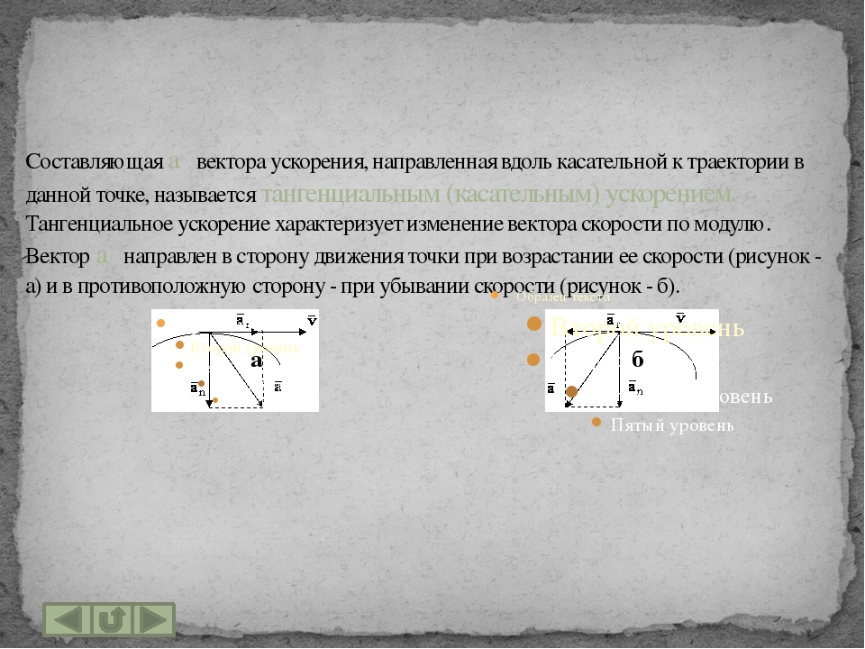 РавномерноеРавноускоренное движениедвижение   Графиком перемещения б...