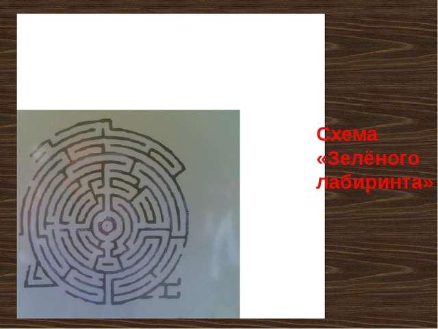Схема «Зелёного лабиринта»