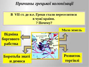 Відміна боргового рабства Розвиток торгівлі Боротьба знаті и демоса В VII ст.