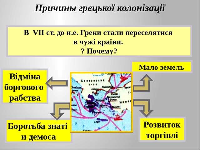 Відміна боргового рабства Розвиток торгівлі Боротьба знаті и демоса В VII ст....
