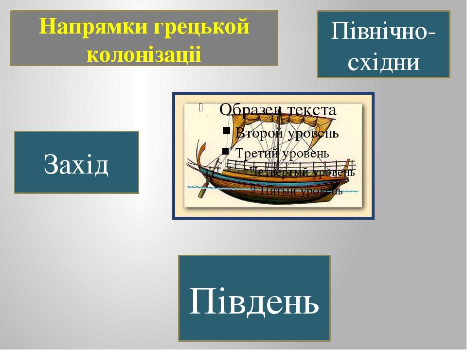 Захід Північно-східни Південь Напрямки грецькой колонізаціі