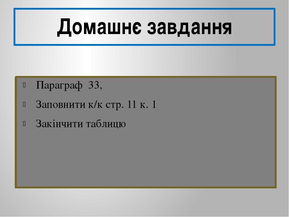 Домашнє завдання Параграф 33, Заповнити к/к стр. 11 к. 1 Закінчити таблицю