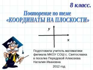 х у Подготовила учитель математики филиала МКОУ СОШ с. Святославка в поселке