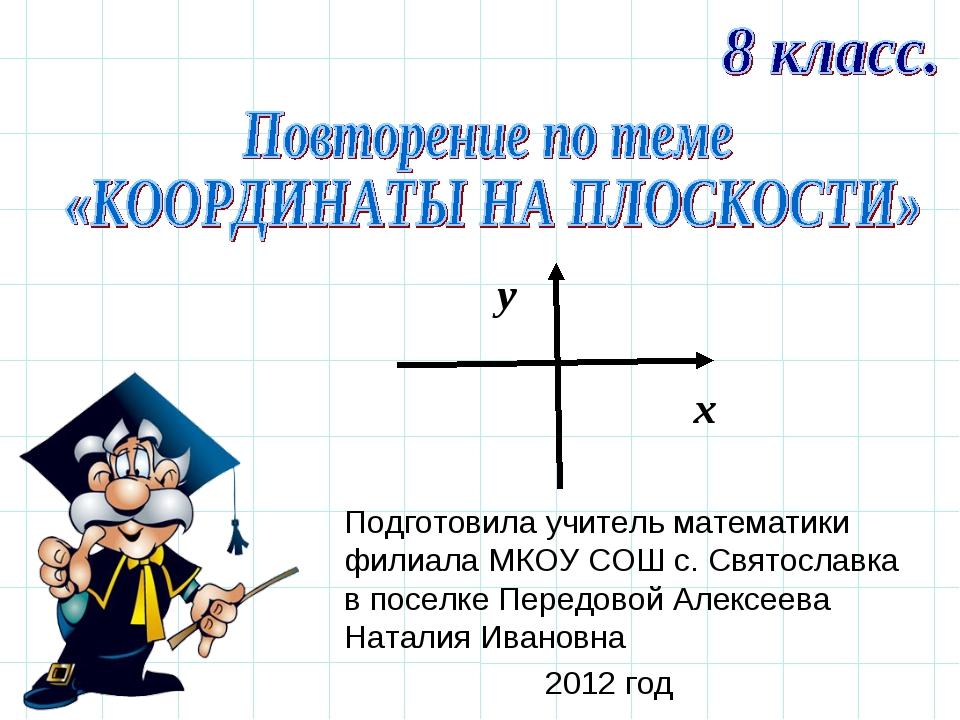 х у Подготовила учитель математики филиала МКОУ СОШ с. Святославка в поселке...