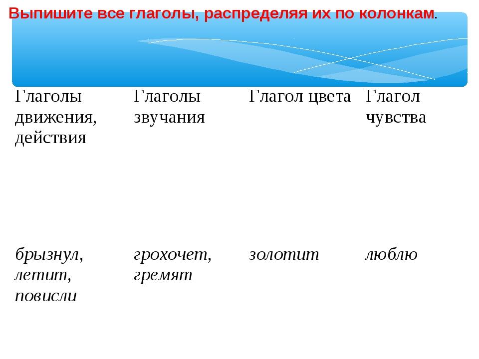 Выпишитевсе глаголы, распределяя их по колонкам. Глаголы движения, действия...