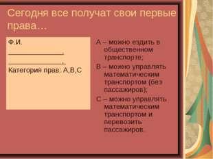 Сегодня все получат свои первые права… Ф.И. . . Категория прав: А,В,С А – мож