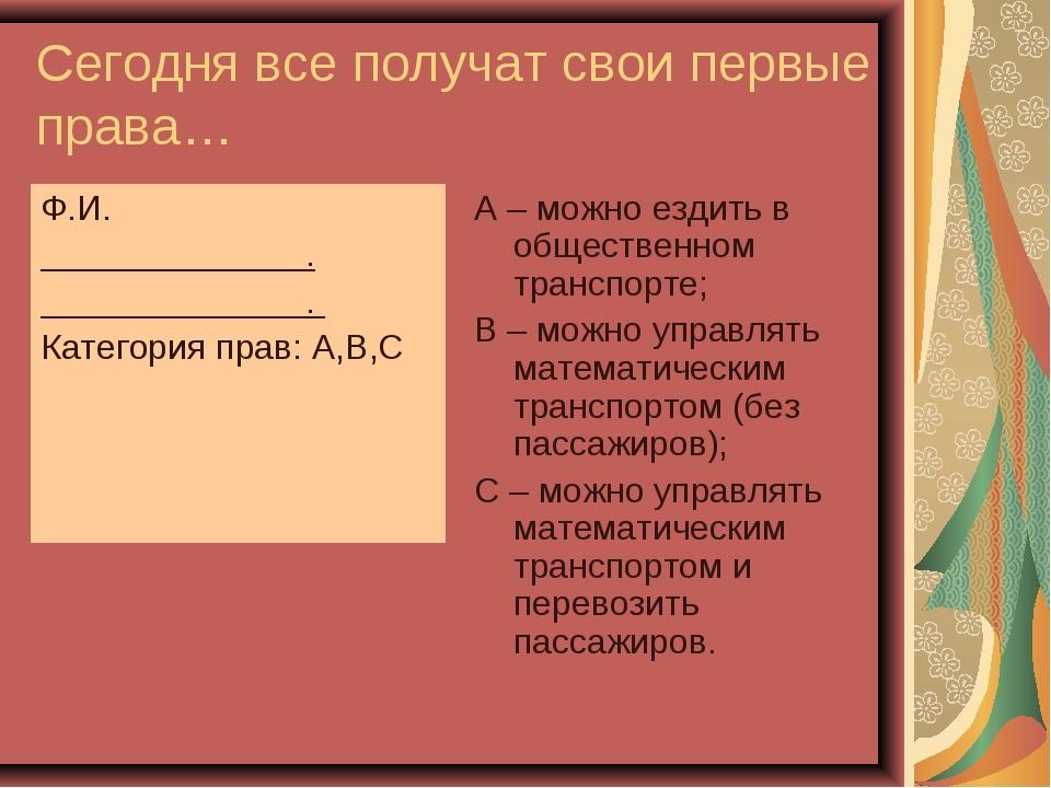 Сегодня все получат свои первые права… Ф.И. . . Категория прав: А,В,С А – мож...