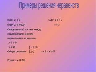 log4(x-2) ≤ 3 ОДЗ: х-2 > 0 log4(x-2) ≤ log464 х > 2 Основание 4≥0 => знак меж
