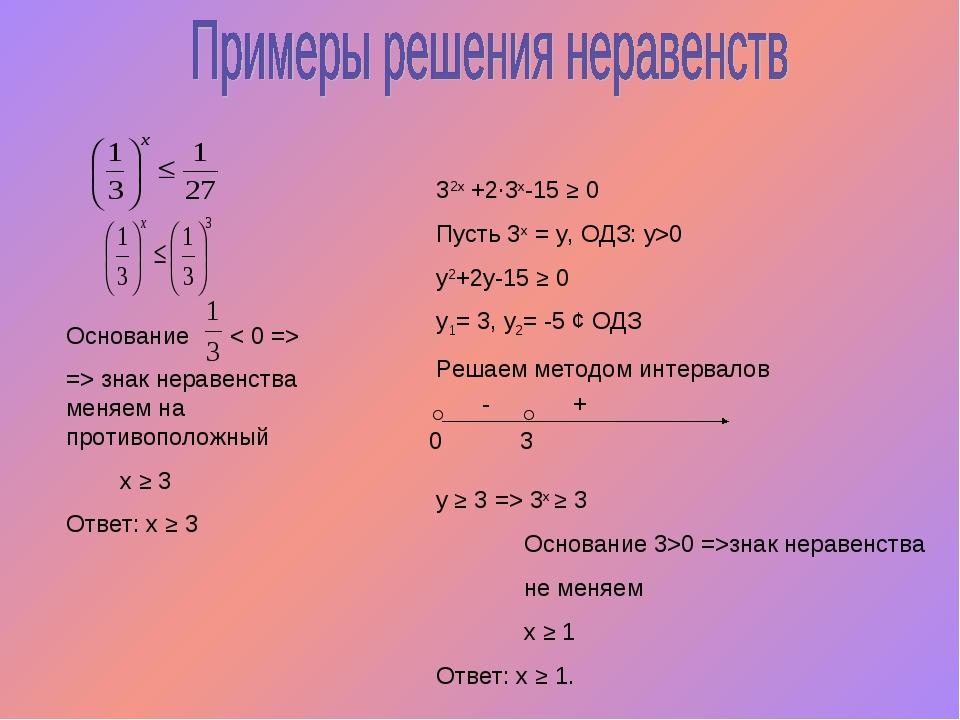 Основание < 0 => => знак неравенства меняем на противоположный х ≥ 3 Ответ: х...