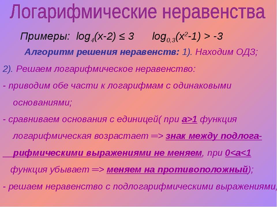 Алгоритм решения неравенств: 1). Находим ОДЗ; 2). Решаем логарифмическое нера...