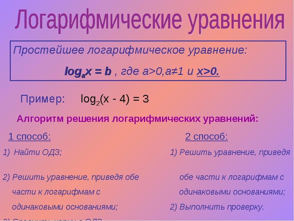 Простейшее логарифмическое уравнение: logax = b , где a>0,a≠1 и x>0. Алгоритм...