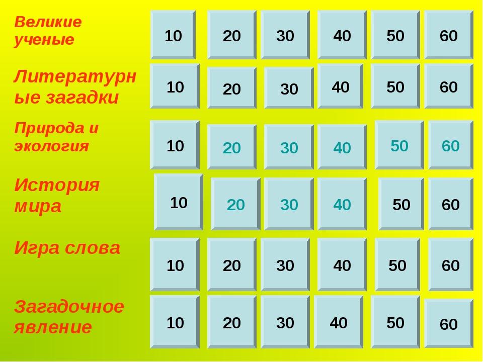 30 40 50 60 20 20 30 40 50 60 40 40 50 50 60 60 10 10 10 20 20 30 30 20 30 40...