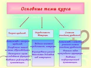 Основные темы курса Теория пределов. Определители. Матрицы. Системы линейных