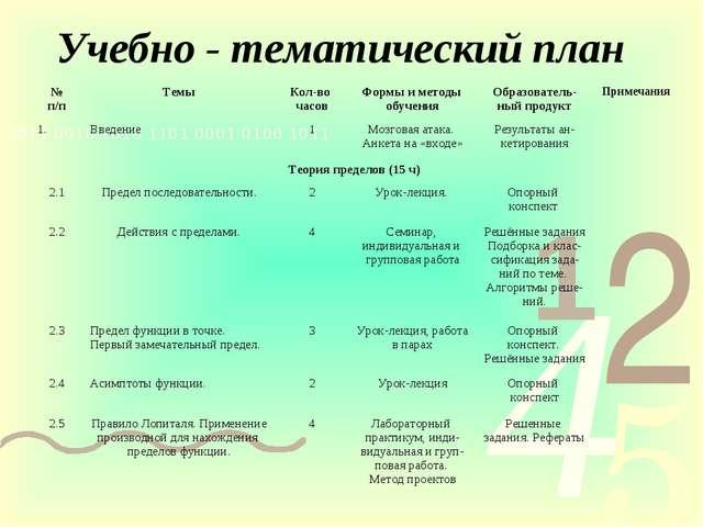 Учебно - тематический план