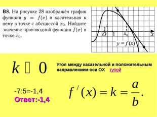 Угол между касательной и положительным направлением оси ОХ тупой -7:5=-1,4 От