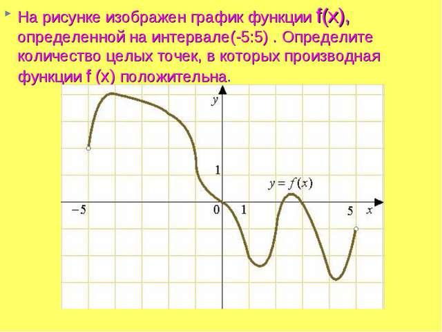 На рисунке изображен графикфункции f(x), определенной на интервале(-5:5). О...