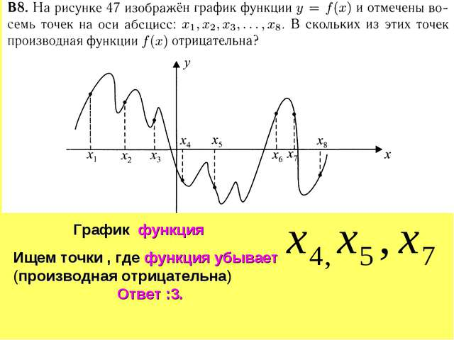 Ищем точки , где функция убывает (производная отрицательна) Ответ :3. График...