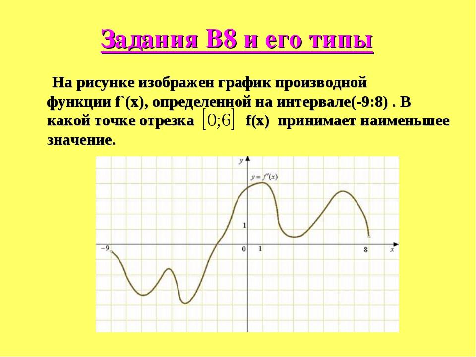 Задания B8 и его типы На рисунке изображен графикпроизводной функцииf`(x),...