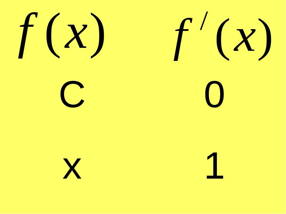 C0 x1