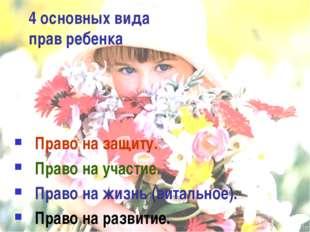 4 основных вида прав ребенка Право на защиту. Право на участие. Право на жизн