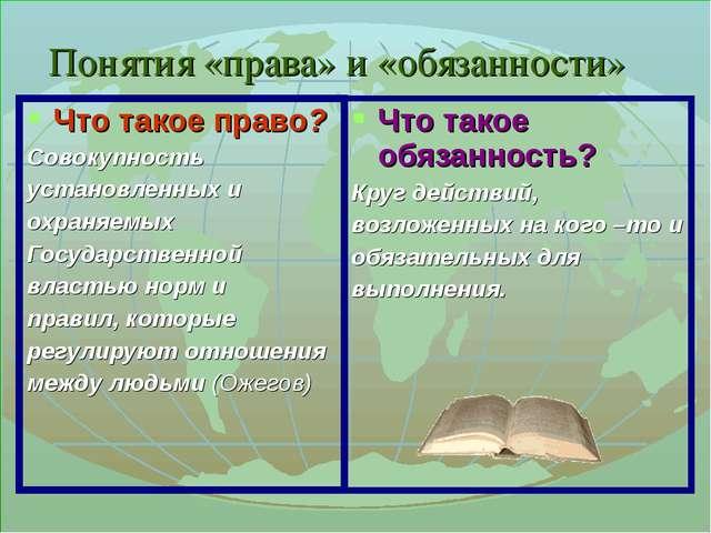 Что такое право? Совокупность установленных и охраняемых Государственной влас...