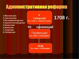 1.Московская 2.Смоленская 3.Ингерманландская 4.Архангелогородская 5.Казанская