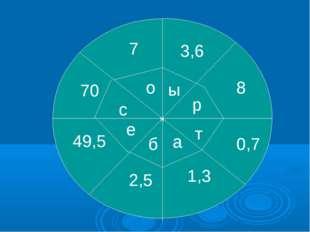 н о ы р т а б е с 70 7 3,6 8 0,7 1,3 2,5 49,5