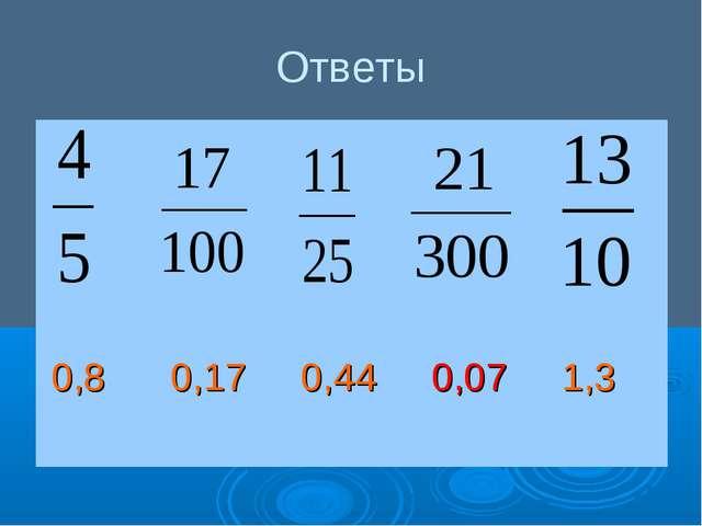 Ответы 0,8 0,17 0,44 0,07 1,3