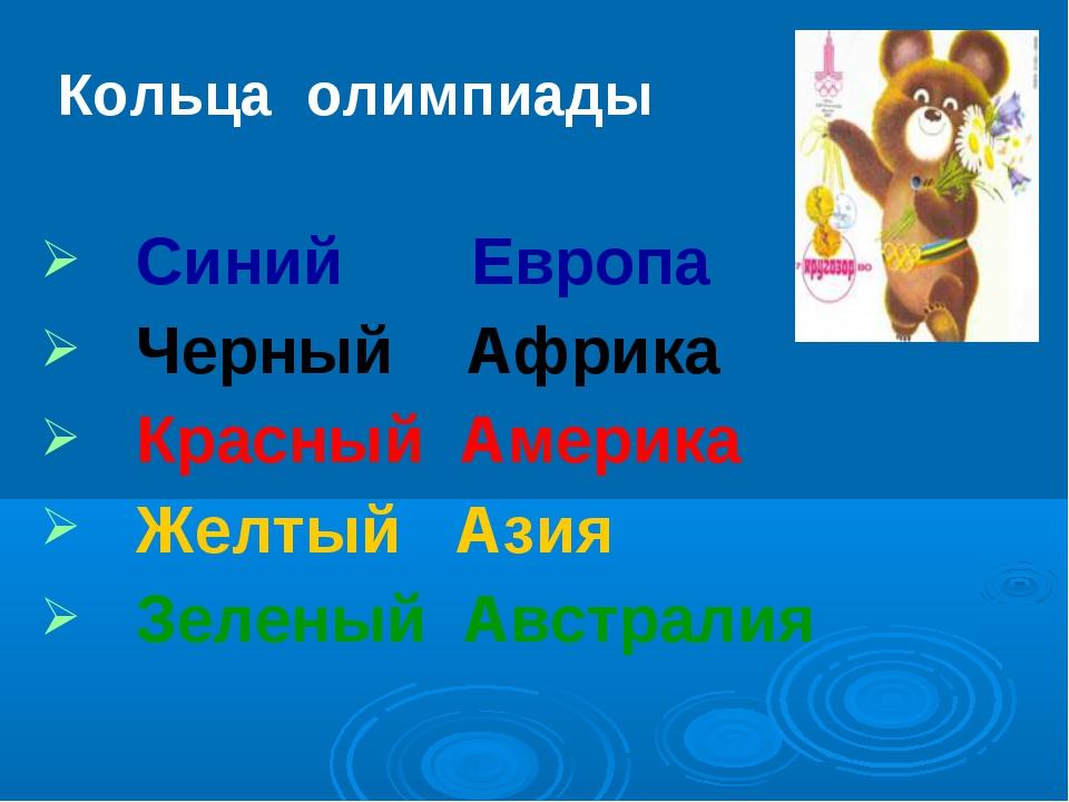 Кольца олимпиады Синий Европа Черный Африка Красный Америка Желтый Азия...