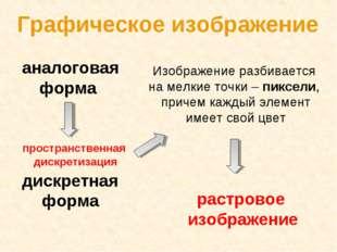 Графическое изображение аналоговая форма дискретная форма пространственная ди