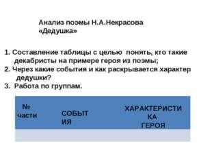 Анализ поэмы Н.А.Некрасова «Дедушка» Составление таблицы с целью понять, кто