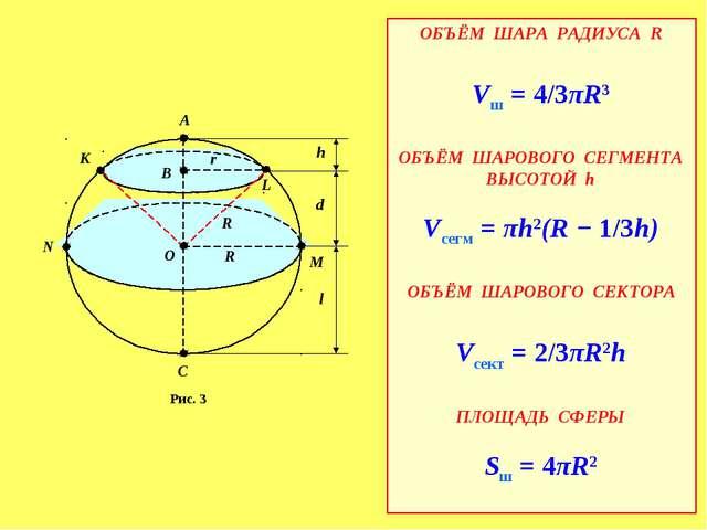 ОБЪЁМ ШАРА РАДИУСА R Vш = 4/3πR3 ОБЪЁМ ШАРОВОГО СЕГМЕНТА ВЫСОТОЙ h Vсегм = πh...