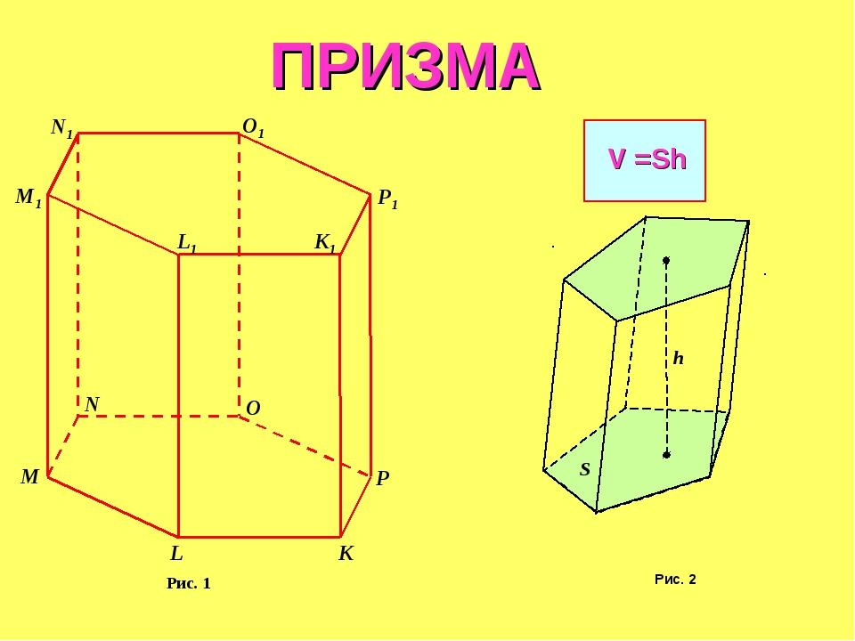 ПРИЗМА V =Sh Рис. 2