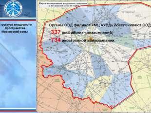 * * Структура воздушного пространства Московской зоны Органы ОВД филиала «МЦ