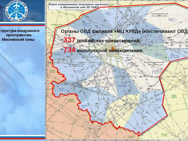 * * Структура воздушного пространства Московской зоны Органы ОВД филиала «МЦ...